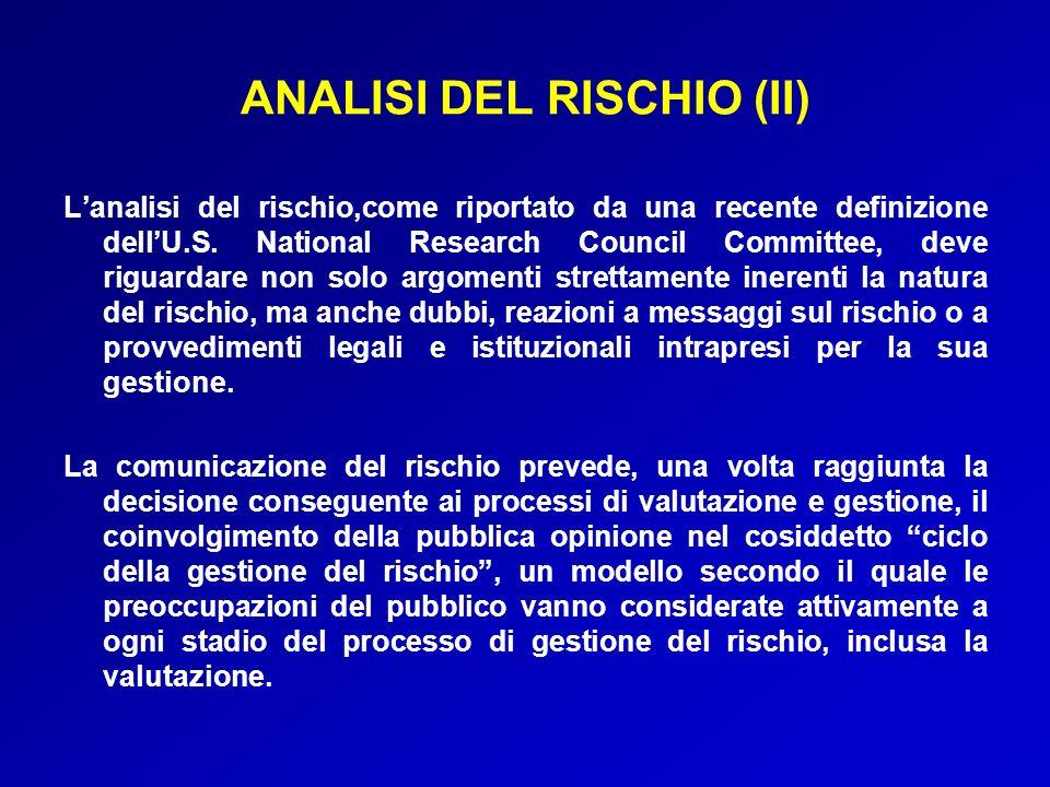 ANALISI DEL RISCHIO (II) Lanalisi del rischio,come riportato da una recente definizione dellU.S. National Research Council Committee, deve riguardare
