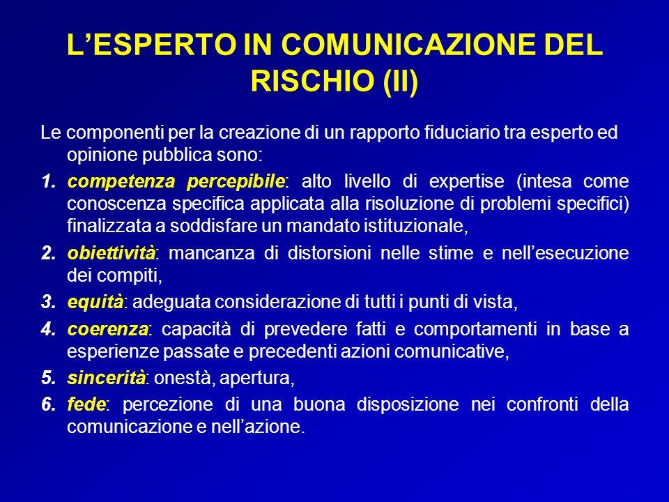 LESPERTO IN COMUNICAZIONE DEL RISCHIO (II) Le componenti per la creazione di un rapporto fiduciario tra esperto ed opinione pubblica sono: 1.competenz