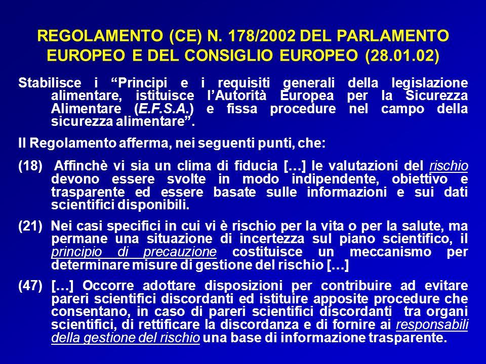 REGOLAMENTO (CE) N. 178/2002 DEL PARLAMENTO EUROPEO E DEL CONSIGLIO EUROPEO (28.01.02) Stabilisce i Principi e i requisiti generali della legislazione