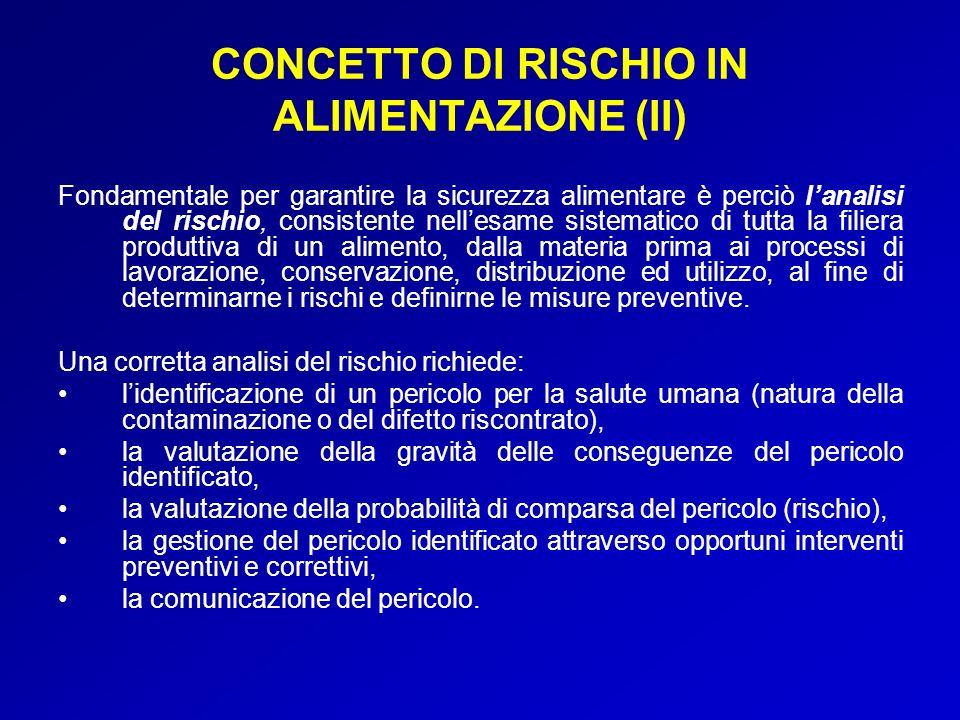 CONCETTO DI RISCHIO IN ALIMENTAZIONE (II) Fondamentale per garantire la sicurezza alimentare è perciò lanalisi del rischio, consistente nellesame sist