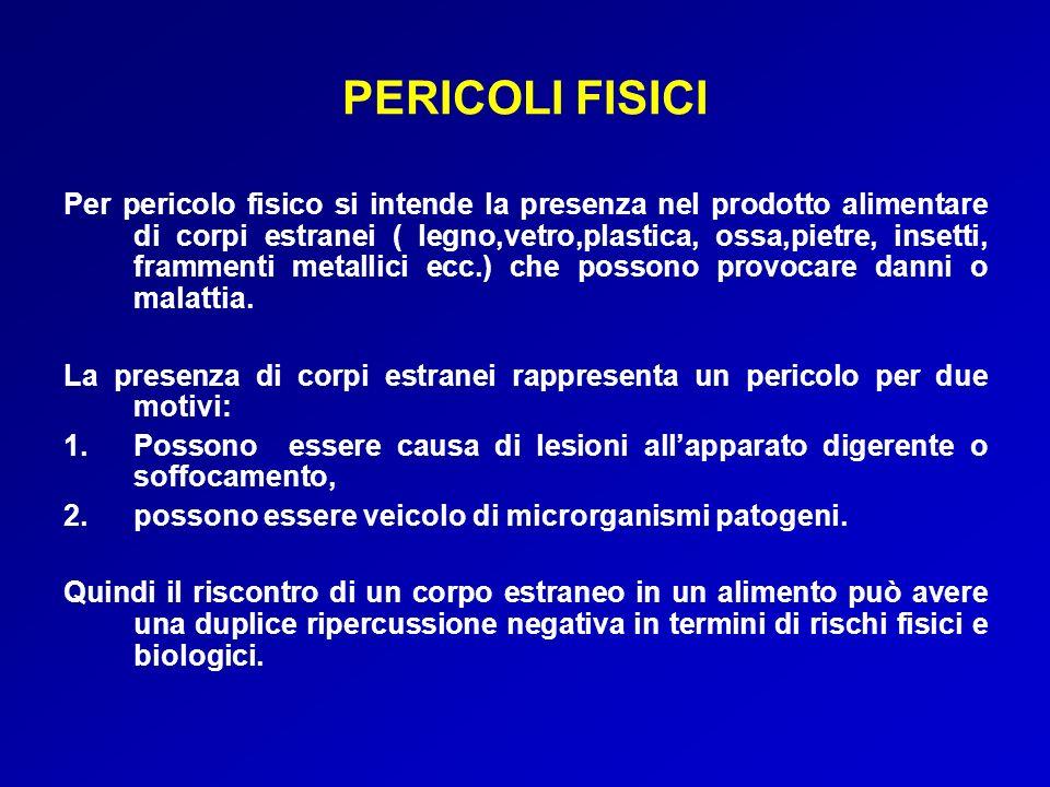 I PRINCIPI DEL SISTEMA HACCP (I) Lacronimo HACCP sta per Analisi del Pericolo e Controllo dei Punti Critici.