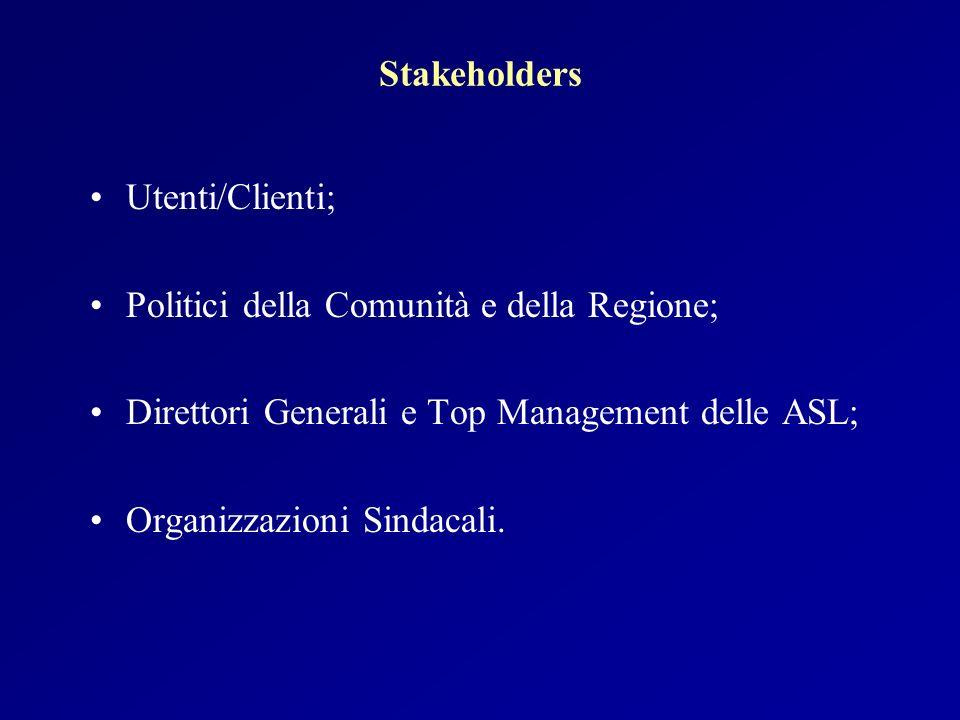 Stakeholders Utenti/Clienti; Politici della Comunità e della Regione; Direttori Generali e Top Management delle ASL; Organizzazioni Sindacali.