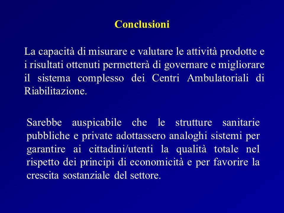 Conclusioni Sarebbe auspicabile che le strutture sanitarie pubbliche e private adottassero analoghi sistemi per garantire ai cittadini/utenti la quali