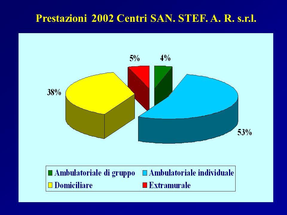 Prestazioni 2002 Centri SAN. STEF. A. R. s.r.l.