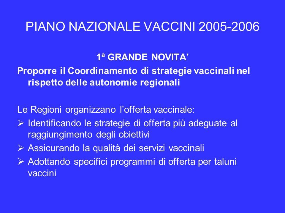 ALTRE VACCINAZIONI Alcune regioni promuovono vaccinazioni non incluse tra quelle raccomandate dal Piano Nazionale Vaccini: Sicilia dal 2002: vaccinazione estensiva contro varicella dei nuovi nati e dei dodicenni che non hanno ancora contratto la malattia.