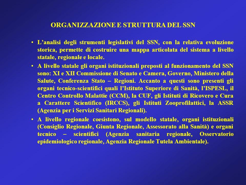 ORGANIZZAZIONE E STRUTTURA DEL SSN Lanalisi degli strumenti legislativi del SSN, con la relativa evoluzione storica, permette di costruire una mappa articolata del sistema a livello statale, regionale e locale.