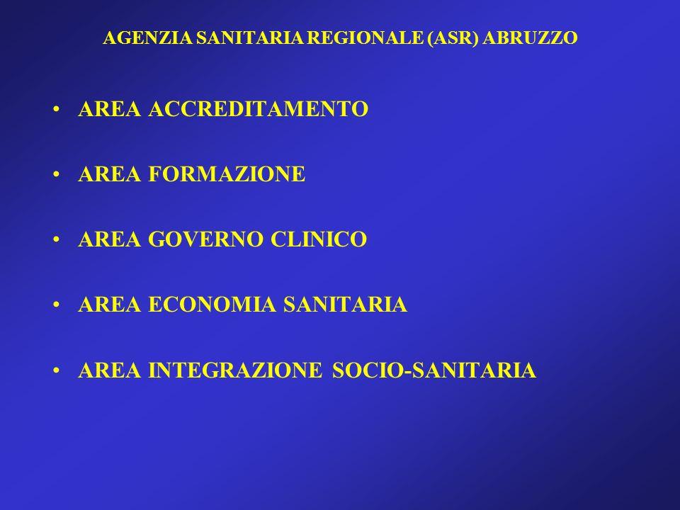 AGENZIA SANITARIA REGIONALE (ASR) ABRUZZO AREA ACCREDITAMENTO AREA FORMAZIONE AREA GOVERNO CLINICO AREA ECONOMIA SANITARIA AREA INTEGRAZIONE SOCIO-SAN