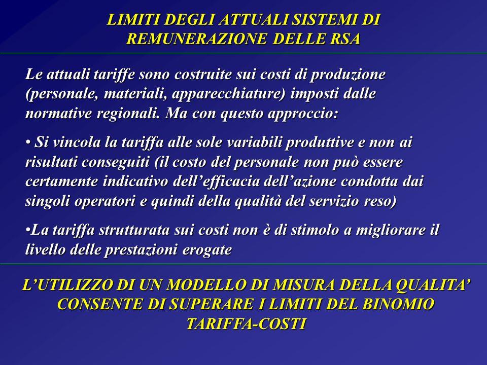 LIMITI DEGLI ATTUALI SISTEMI DI REMUNERAZIONE DELLE RSA Le attuali tariffe sono costruite sui costi di produzione (personale, materiali, apparecchiatu