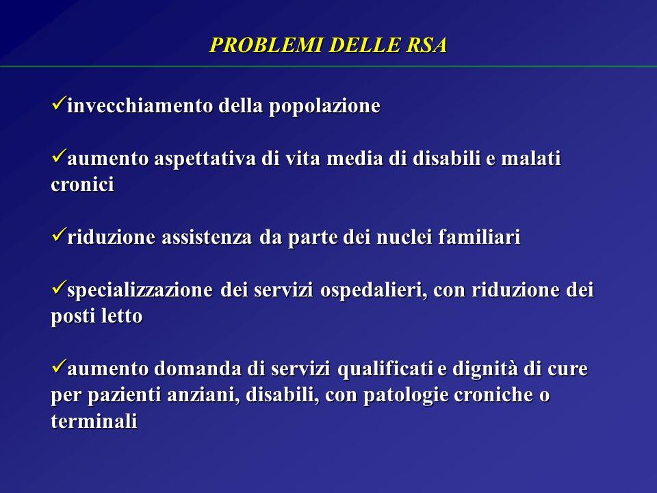 A Fronte di tali problematiche larea delle RSA in Italia presenta: - CARENZA DI POSTI LETTO anche per la scarsa offerta di soluzioni assistenziali alternative (ad es.