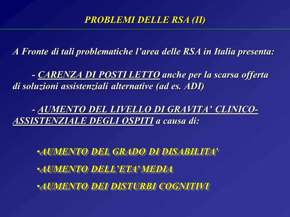 A Fronte di tali problematiche larea delle RSA in Italia presenta: - CARENZA DI POSTI LETTO anche per la scarsa offerta di soluzioni assistenziali alt