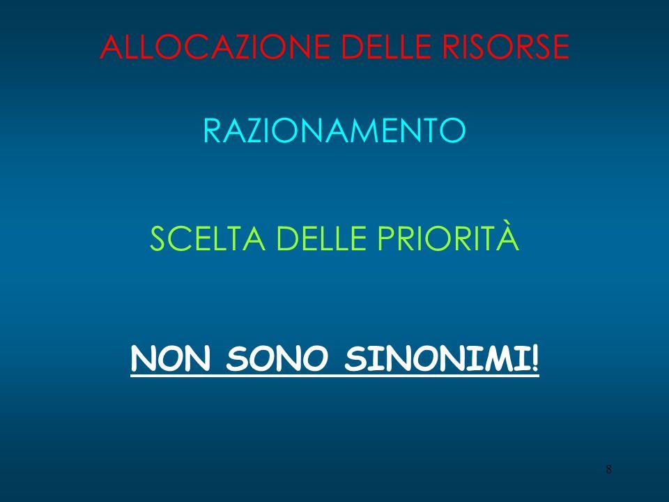 8 ALLOCAZIONE DELLE RISORSE RAZIONAMENTO SCELTA DELLE PRIORITÀ NON SONO SINONIMI!