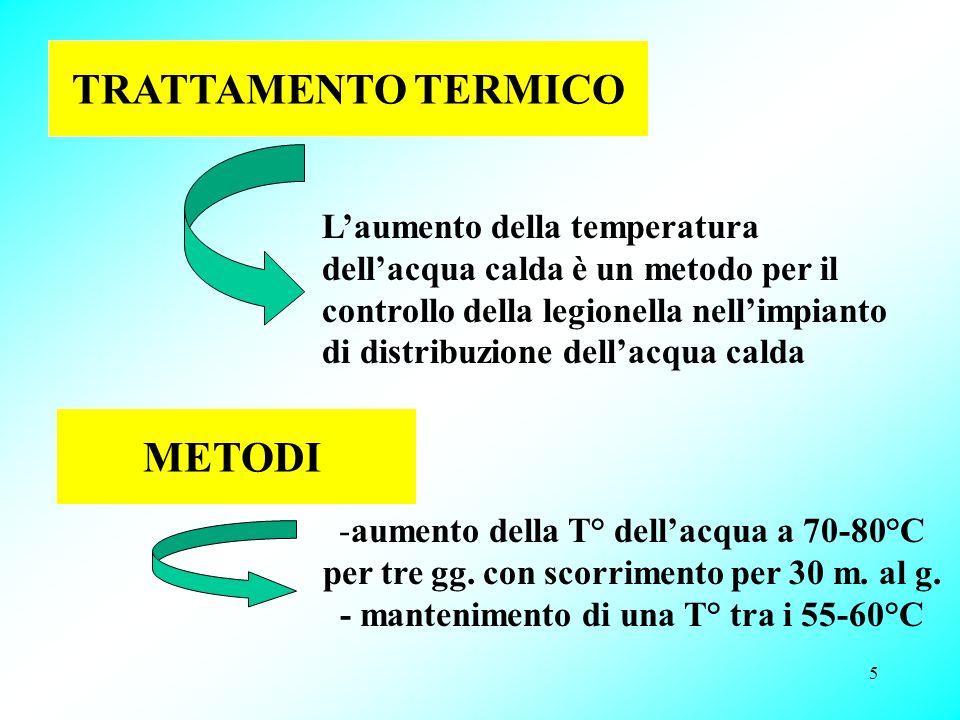 5 TRATTAMENTO TERMICO Laumento della temperatura dellacqua calda è un metodo per il controllo della legionella nellimpianto di distribuzione dellacqua