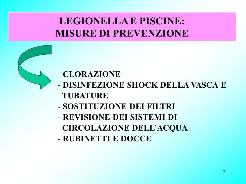 7 LEGIONELLA E PISCINE: MISURE DI PREVENZIONE - CLORAZIONE - DISINFEZIONE SHOCK DELLA VASCA E TUBATURE - SOSTITUZIONE DEI FILTRI - REVISIONE DEI SISTE
