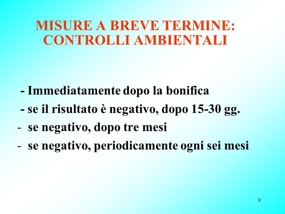 9 MISURE A BREVE TERMINE: CONTROLLI AMBIENTALI - Immediatamente dopo la bonifica - se il risultato è negativo, dopo 15-30 gg. -se negativo, dopo tre m