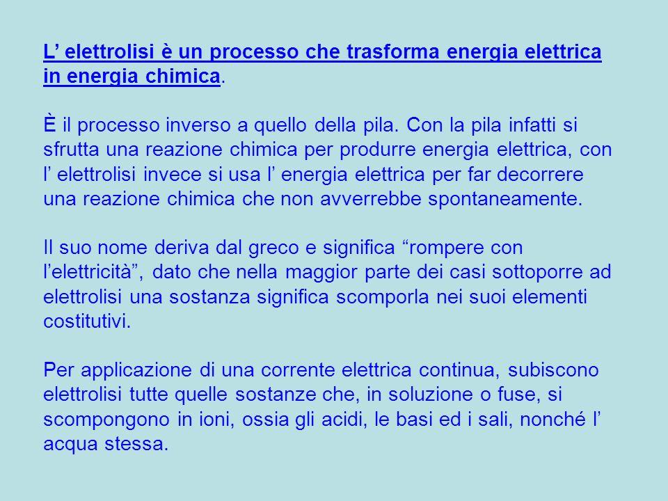 L elettrolisi è un processo che trasforma energia elettrica in energia chimica. È il processo inverso a quello della pila. Con la pila infatti si sfru