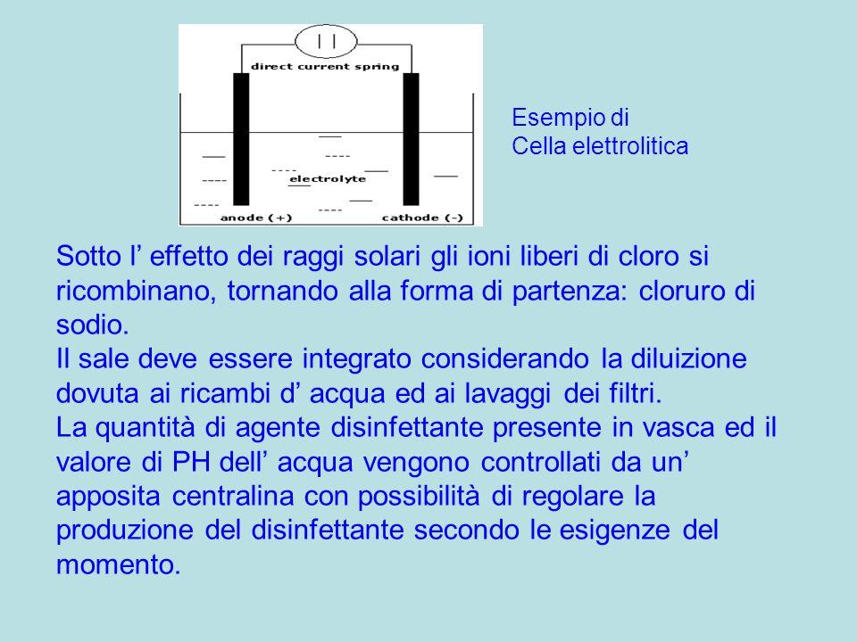VANTAGGI DEL SISTEMA - CLORO PRODOTTO DIRETTAMENTE ATTRAVERSO UN PROCESSO FISICO-CHIMICO NATURALE; - ACQUA PURA E TRASPARENTE; - ELIMINAZIONE O RIDUZIONE DEL CONSUMO DI PRODOTTI CHIMICI QUALI: ANTI-ALGHE, FLOCULANTI; - ACQUA NON IRRITANTE PER OCCHI, MUCOSE E PELLE; - ELIMINAZIONE DELLE OPERAZIONI DI STOCCAGGIO E MANIPOLAZIONE DI SOSTANZE PERICOLOSE QUALI: CLORO E ACIDO; - IMPIANTO DI FACILE MANUTENZIONE.