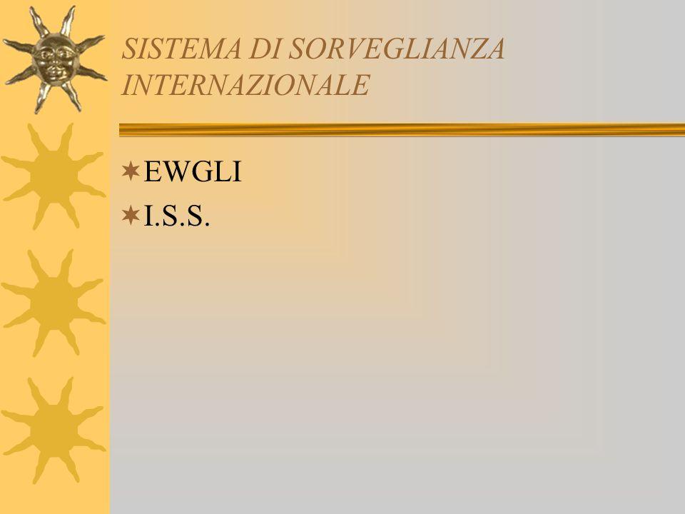 SISTEMA DI SORVEGLIANZA INTERNAZIONALE EWGLI I.S.S.