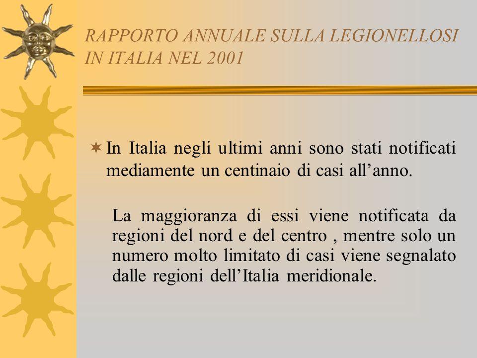 RAPPORTO ANNUALE SULLA LEGIONELLOSI IN ITALIA NEL 2001 In Italia negli ultimi anni sono stati notificati mediamente un centinaio di casi allanno.