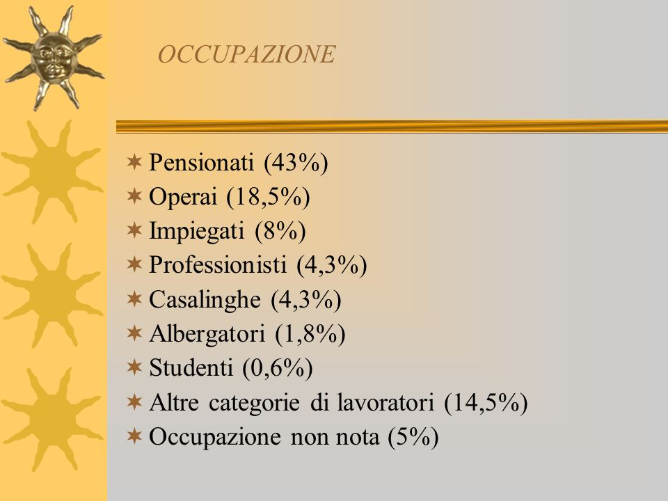 OCCUPAZIONE Pensionati (43%) Operai (18,5%) Impiegati (8%) Professionisti (4,3%) Casalinghe (4,3%) Albergatori (1,8%) Studenti (0,6%) Altre categorie di lavoratori (14,5%) Occupazione non nota (5%)