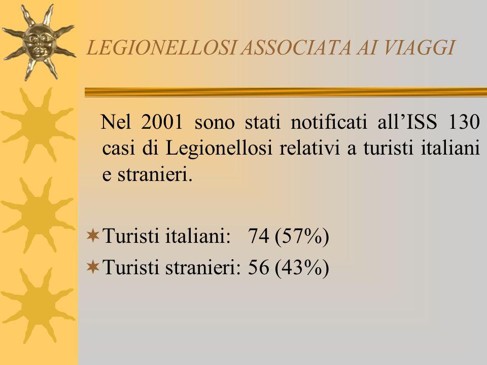 LEGIONELLOSI ASSOCIATA AI VIAGGI Nel 2001 sono stati notificati allISS 130 casi di Legionellosi relativi a turisti italiani e stranieri.
