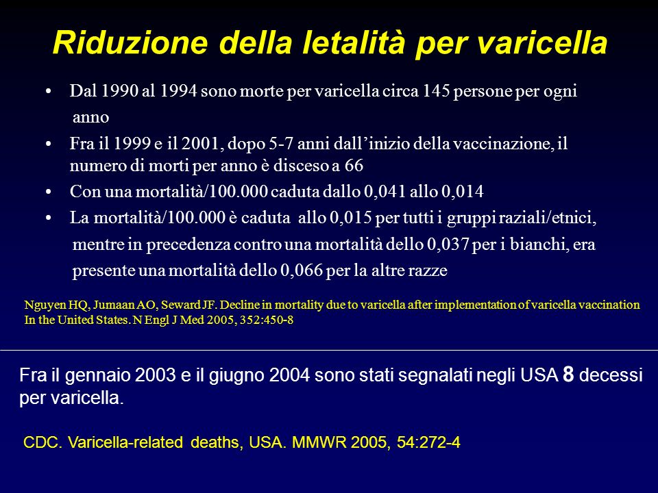Riduzione della letalità per varicella Dal 1990 al 1994 sono morte per varicella circa 145 persone per ogni anno Fra il 1999 e il 2001, dopo 5-7 anni