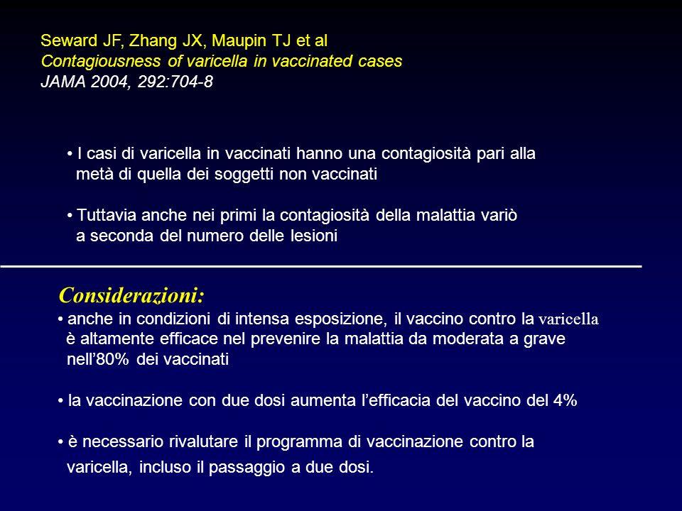 Seward JF, Zhang JX, Maupin TJ et al Contagiousness of varicella in vaccinated cases JAMA 2004, 292:704-8 I casi di varicella in vaccinati hanno una c