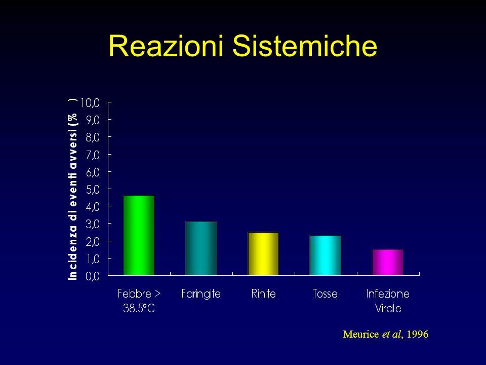Reazioni Sistemiche Meurice et al, 1996