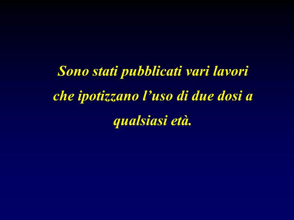 Sono stati pubblicati vari lavori che ipotizzano luso di due dosi a qualsiasi età.