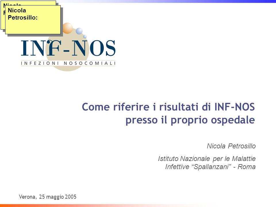 Come riferire i risultati di INF-NOS presso il proprio ospedale Nicola Petrosillo Istituto Nazionale per le Malattie Infettive Spallanzani - Roma Verona, 25 maggio 2005 Nicola Petrosillo: