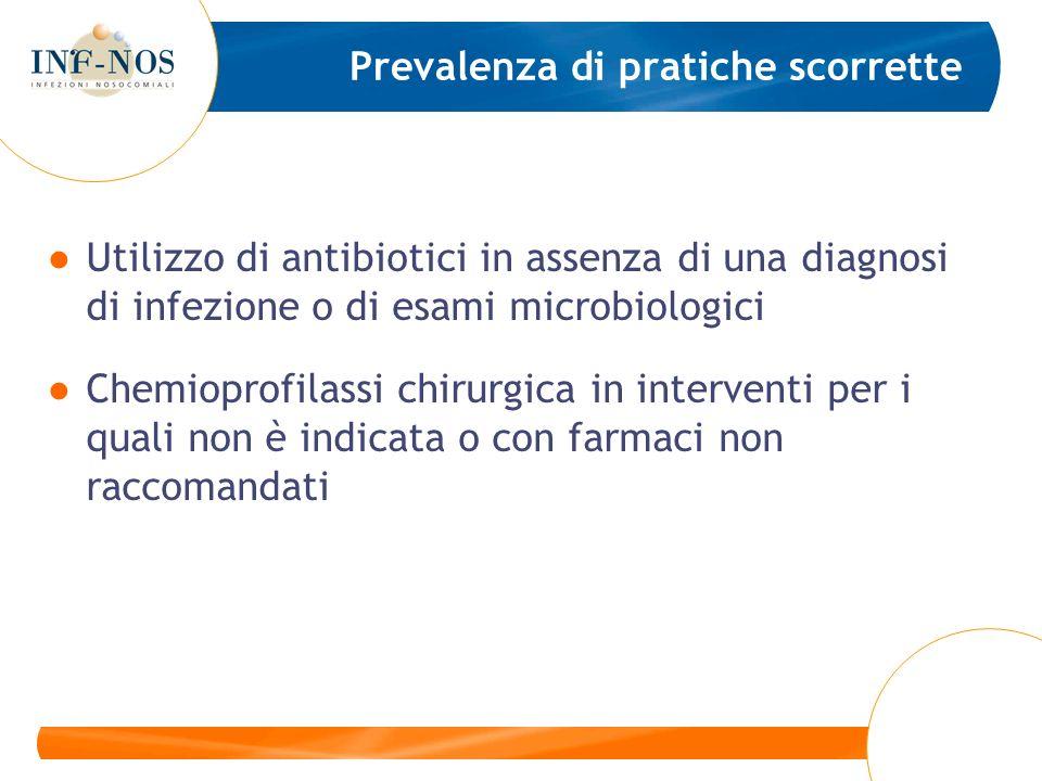Prevalenza di pratiche scorrette Prev13 Utilizzo di antibiotici in assenza di una diagnosi di infezione o di esami microbiologici Chemioprofilassi chirurgica in interventi per i quali non è indicata o con farmaci non raccomandati