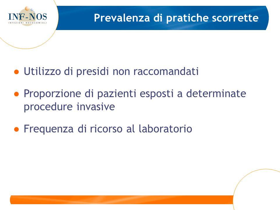 Prev13 Utilizzo di presidi non raccomandati Proporzione di pazienti esposti a determinate procedure invasive Frequenza di ricorso al laboratorio Prevalenza di pratiche scorrette