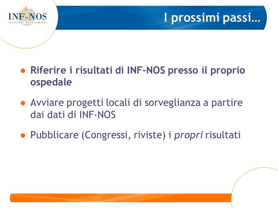 I prossimi passi… Riferire i risultati di INF-NOS presso il proprio ospedale Avviare progetti locali di sorveglianza a partire dai dati di INF-NOS Pubblicare (Congressi, riviste) i propri risultati