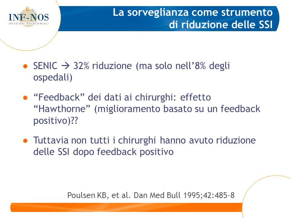 La sorveglianza come strumento di riduzione delle SSI SENIC 32% riduzione (ma solo nell8% degli ospedali) Feedback dei dati ai chirurghi: effetto Hawthorne (miglioramento basato su un feedback positivo) .