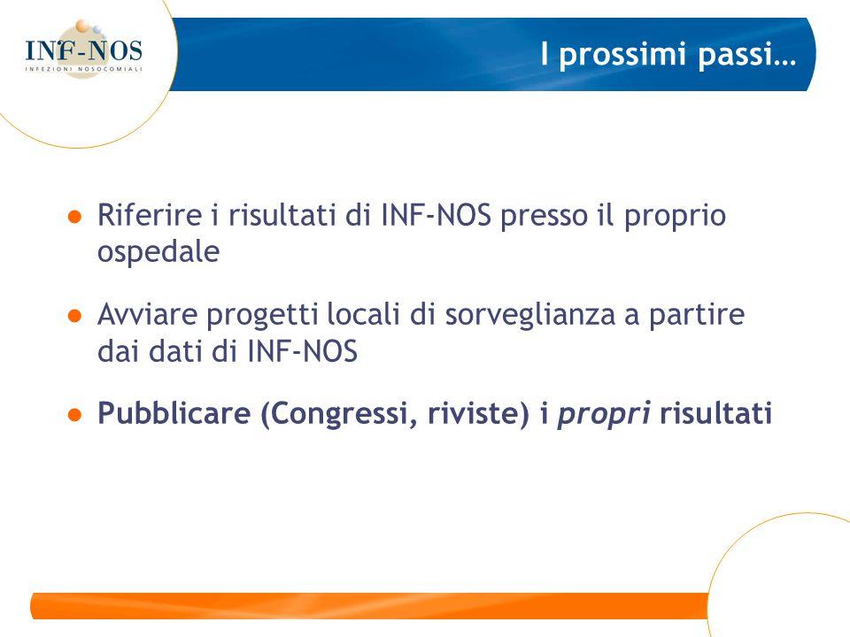 I prossimi passi… Riferire i risultati di INF-NOS presso il proprio ospedale Avviare progetti locali di sorveglianza a partire dai dati di INF-NOS Pub