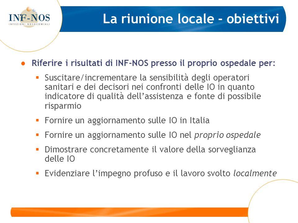 La riunione locale - obiettivi Riferire i risultati di INF-NOS presso il proprio ospedale per: Suscitare/incrementare la sensibilità degli operatori sanitari e dei decisori nei confronti delle IO in quanto indicatore di qualità dellassistenza e fonte di possibile risparmio Fornire un aggiornamento sulle IO in Italia Fornire un aggiornamento sulle IO nel proprio ospedale Dimostrare concretamente il valore della sorveglianza delle IO Evidenziare limpegno profuso e il lavoro svolto localmente