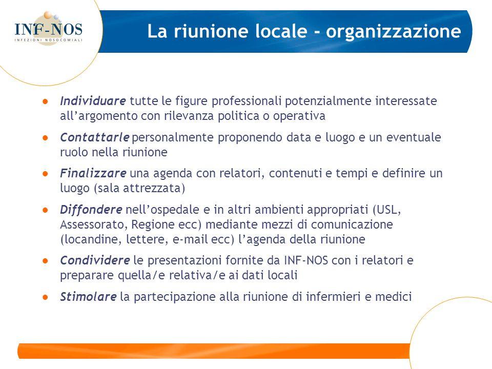 La riunione locale - organizzazione Individuare tutte le figure professionali potenzialmente interessate allargomento con rilevanza politica o operati
