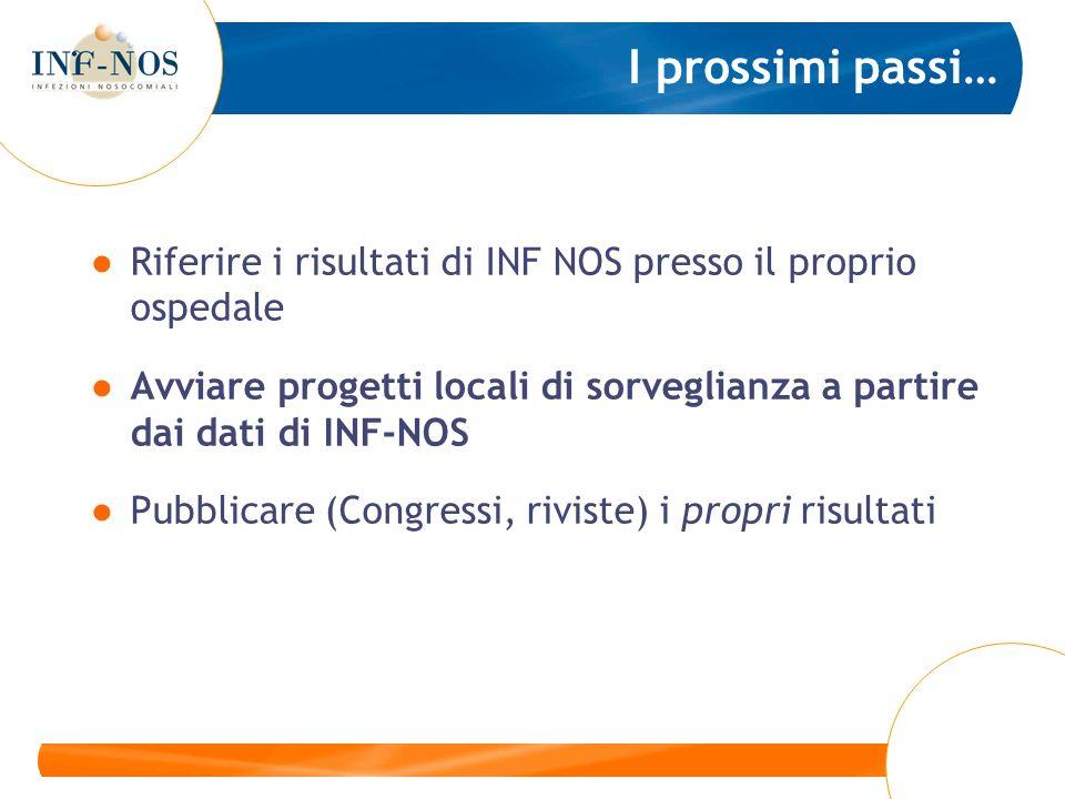 I prossimi passi… Riferire i risultati di INF NOS presso il proprio ospedale Avviare progetti locali di sorveglianza a partire dai dati di INF-NOS Pub