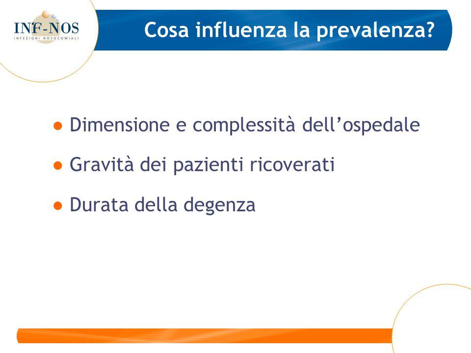 Cosa influenza la prevalenza? Prev7 Dimensione e complessità dellospedale Gravità dei pazienti ricoverati Durata della degenza