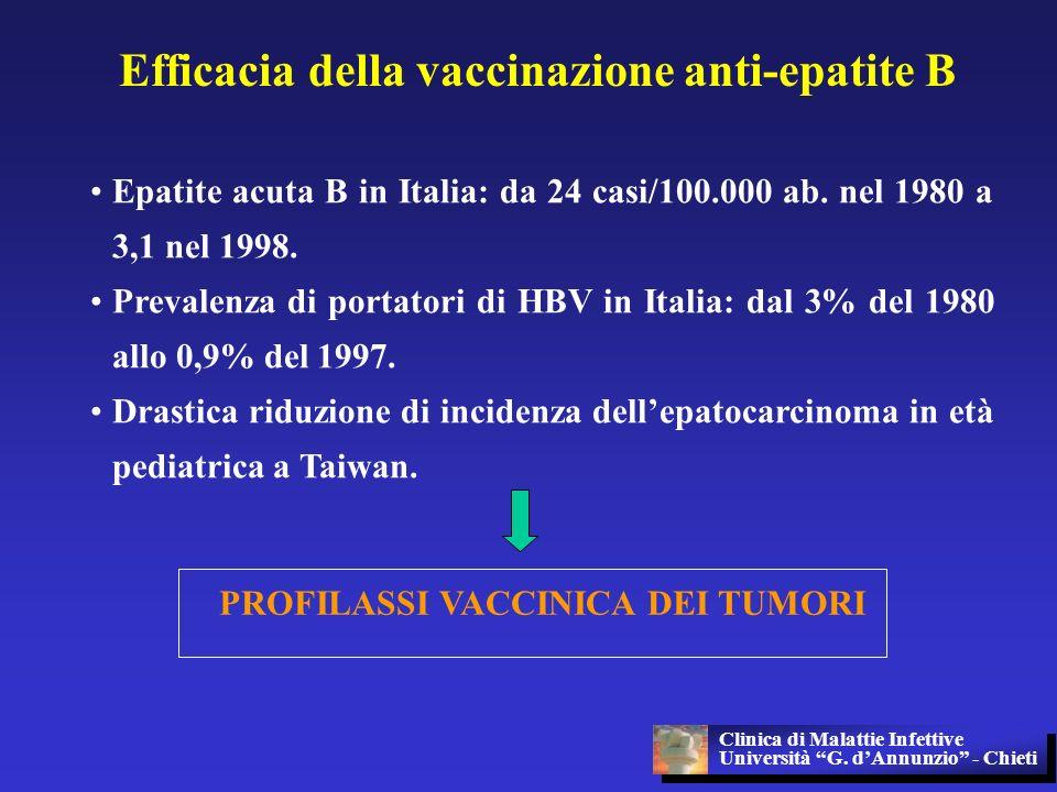 Efficacia della vaccinazione anti-epatite B Epatite acuta B in Italia: da 24 casi/100.000 ab. nel 1980 a 3,1 nel 1998. Prevalenza di portatori di HBV