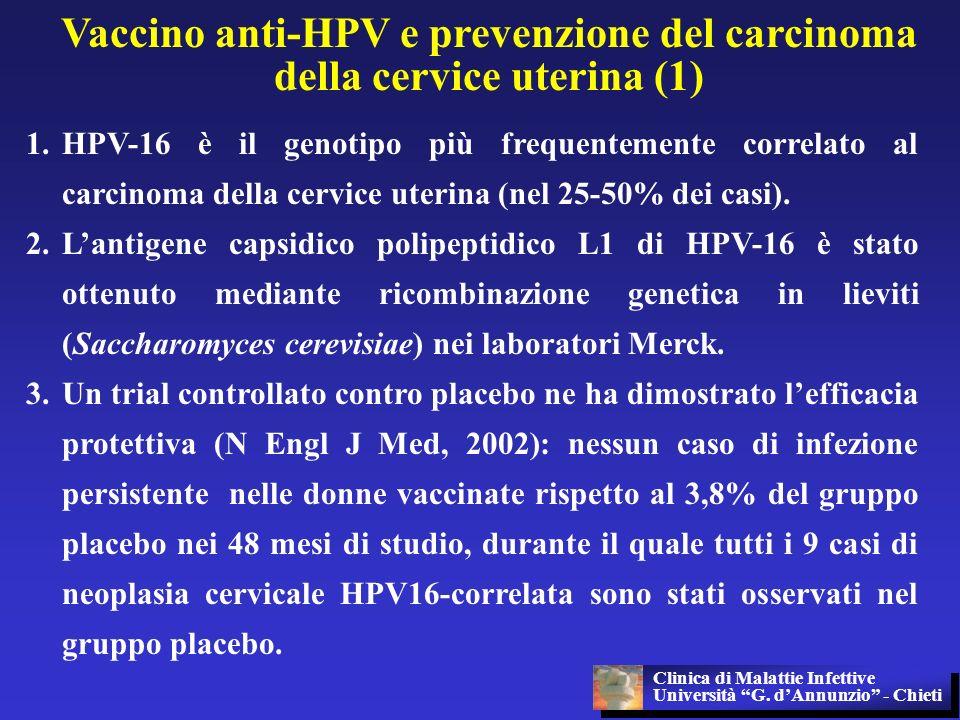 Vaccino anti-HPV e prevenzione del carcinoma della cervice uterina (1) 1.HPV-16 è il genotipo più frequentemente correlato al carcinoma della cervice