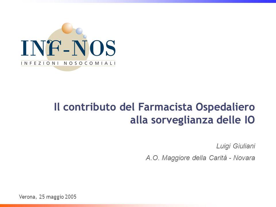 Il contributo del Farmacista Ospedaliero alla sorveglianza delle IO Luigi Giuliani A.O.