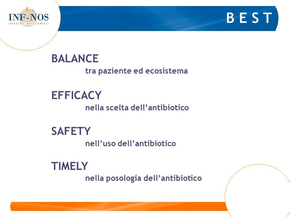 epidemiologia Fase decisionale DUPLICE RESPONSABILITÀ DEL CLINICO A: doveredi garantire al paziente le maggiori probabilità di guarigione B: doverenei