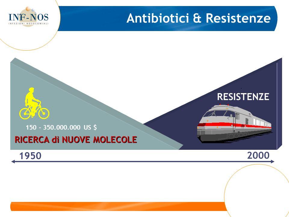 BALANCE tra paziente ed ecosistema EFFICACY nella scelta dellantibiotico SAFETY nelluso dellantibiotico TIMELY nella posologia dellantibiotico B E S T