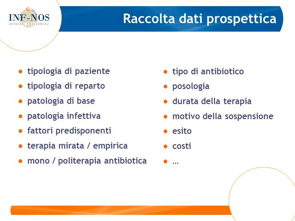 Dosaggio non appropriato Intervallo tra le dosi non appropriato Mancato monitoraggio delle concentrazioni (quando richieste) Associazioni di antibiotici o con farmaci che interferiscono tra loro Terapia antibiotica inadeguata (2)