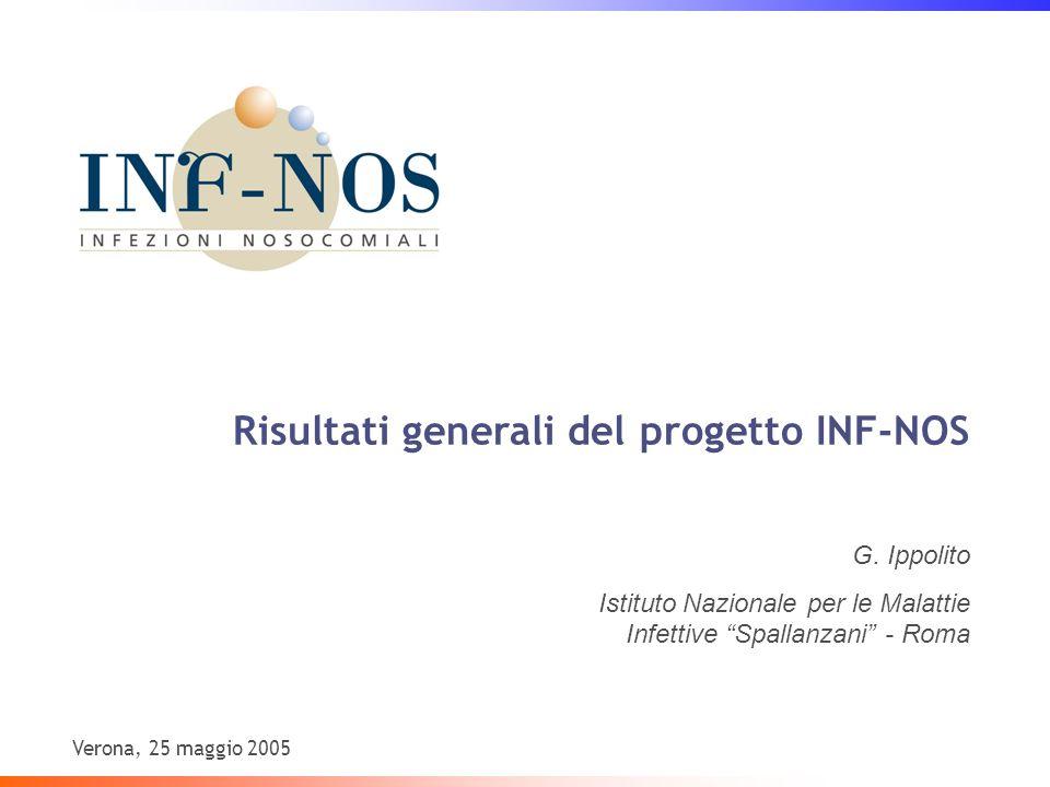 Studio INF-NOS 2002-04 Multicentrica Autunno 2002 Autunno 2003 Primavera 2004 Autunno 2004 TERAPIA INTENSIVA Num.