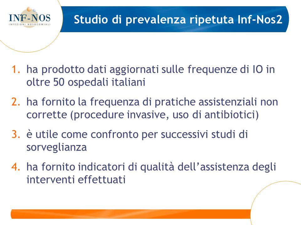 Studio di prevalenza ripetuta Inf-Nos2 1.ha prodotto dati aggiornati sulle frequenze di IO in oltre 50 ospedali italiani 2.ha fornito la frequenza di