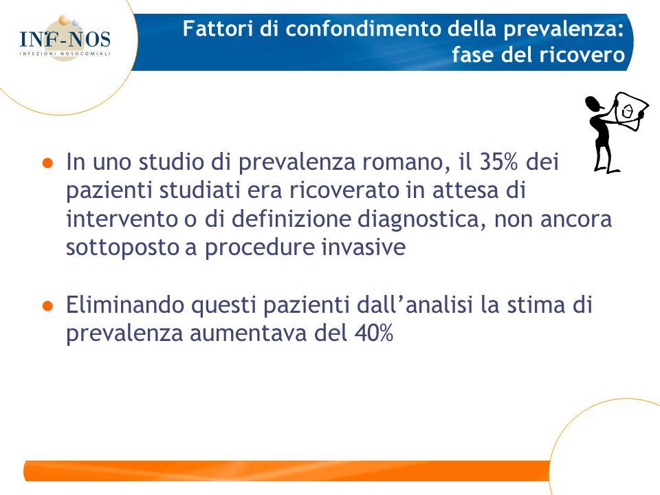 Fattori di confondimento della prevalenza: fase del ricovero In uno studio di prevalenza romano, il 35% dei pazienti studiati era ricoverato in attesa
