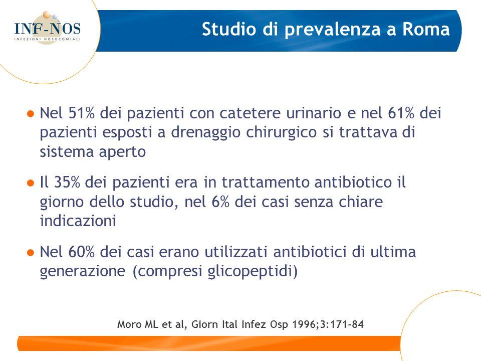 Studio di prevalenza a Roma Nel 51% dei pazienti con catetere urinario e nel 61% dei pazienti esposti a drenaggio chirurgico si trattava di sistema ap
