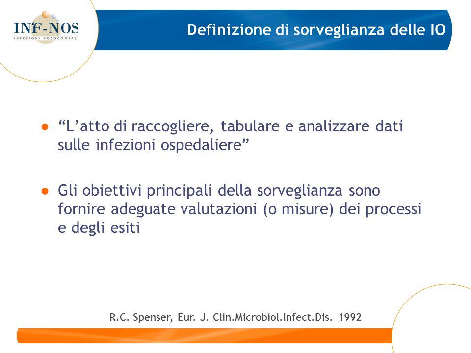 Latto di raccogliere, tabulare e analizzare dati sulle infezioni ospedaliere Gli obiettivi principali della sorveglianza sono fornire adeguate valutaz