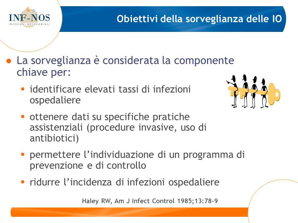 Obiettivi della sorveglianza delle IO La sorveglianza è considerata la componente chiave per: identificare elevati tassi di infezioni ospedaliere otte